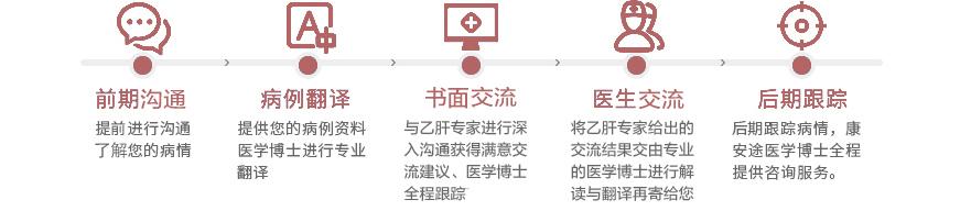 乙肝远程服务流程